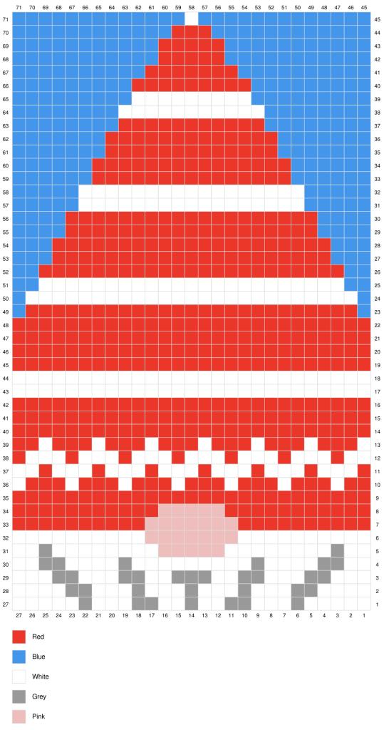 Christmas Gnome C2C Pillow free crochet pattern front panel graph