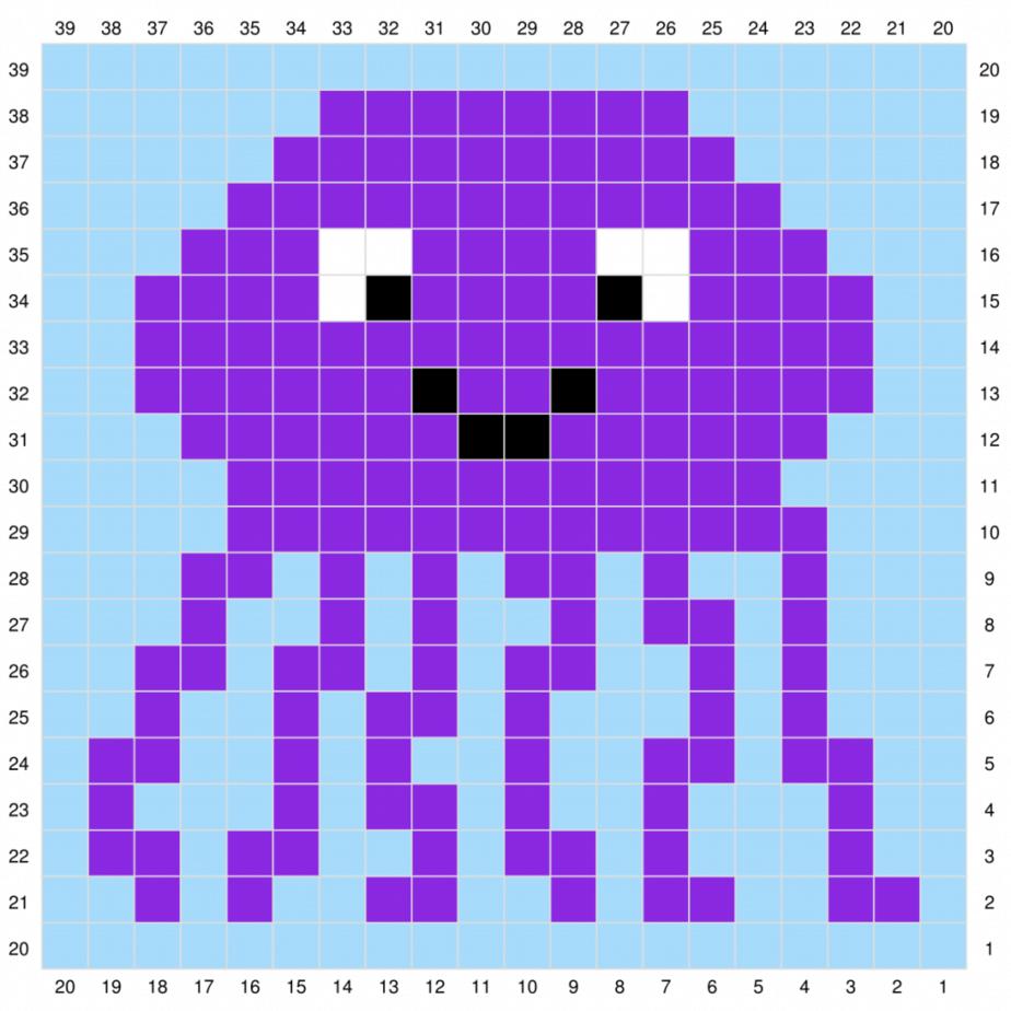 Jellyfish C2C Graph