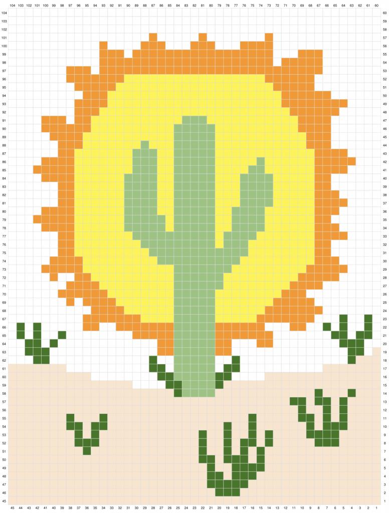 Cactus C2C full color graph