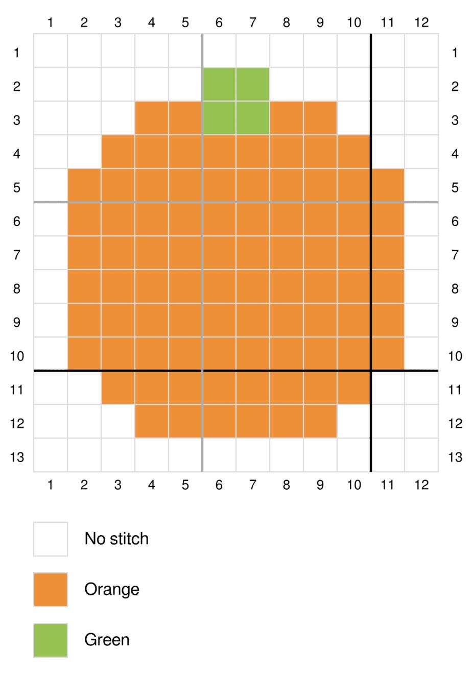 Pumpkin Color Graph